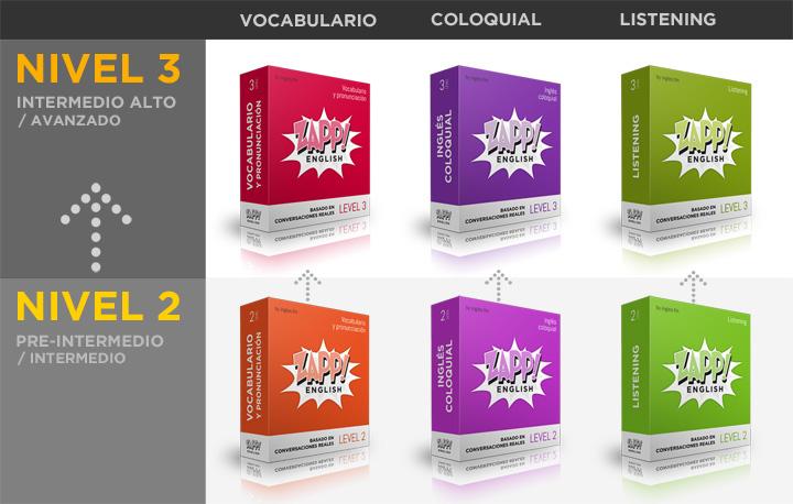 Descargar Zapp! English 'Todo en Uno' e-Books y Audio